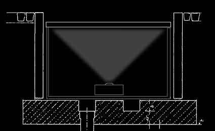 und Videoprojektion.