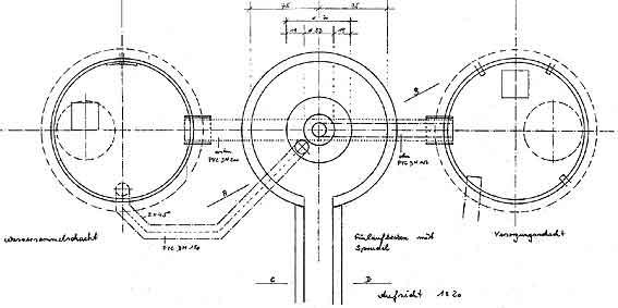 unterirdische Schächte: Wassersammel- und Versorgungsschacht.