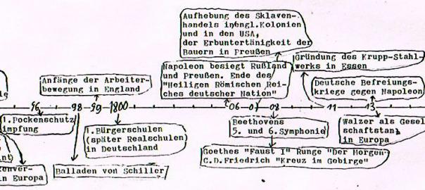 Gottfried Zeitachse 1789-1819